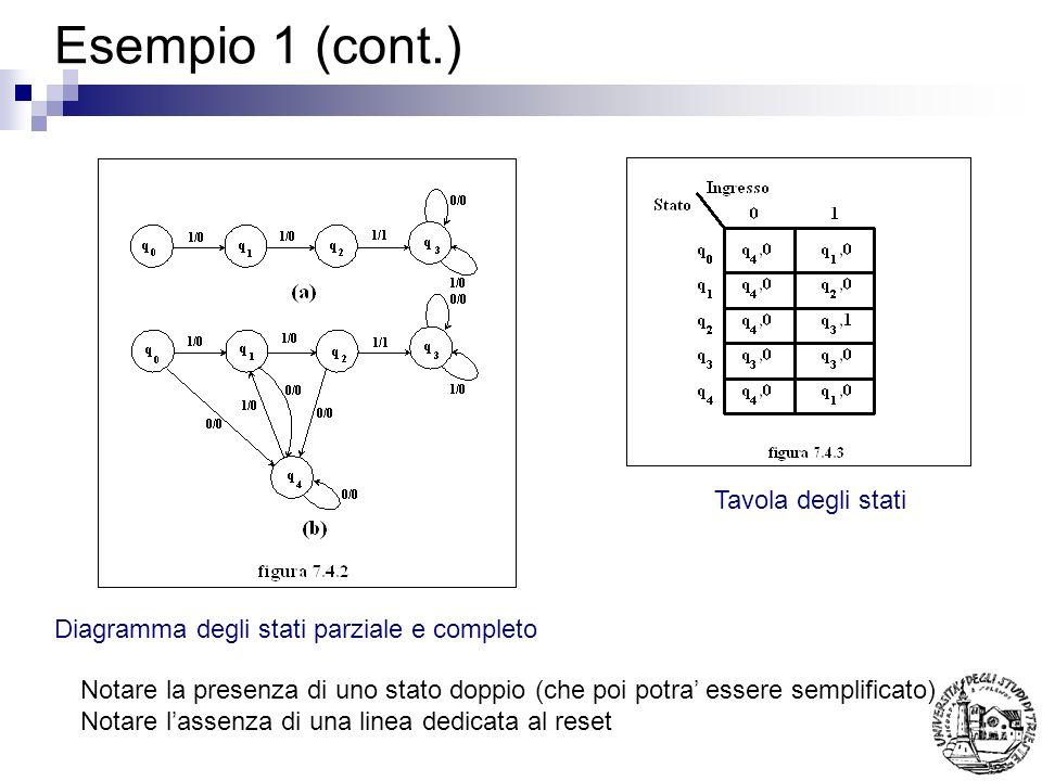 Esempio 1 (cont.) Diagramma degli stati parziale e completo Tavola degli stati Notare la presenza di uno stato doppio (che poi potra essere semplifica