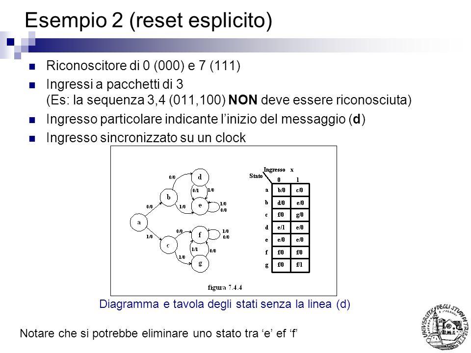 Esempio 2 (reset esplicito) Riconoscitore di 0 (000) e 7 (111) Ingressi a pacchetti di 3 (Es: la sequenza 3,4 (011,100) NON deve essere riconosciuta) Ingresso particolare indicante linizio del messaggio (d) Ingresso sincronizzato su un clock Diagramma e tavola degli stati senza la linea (d) Notare che si potrebbe eliminare uno stato tra e ef f