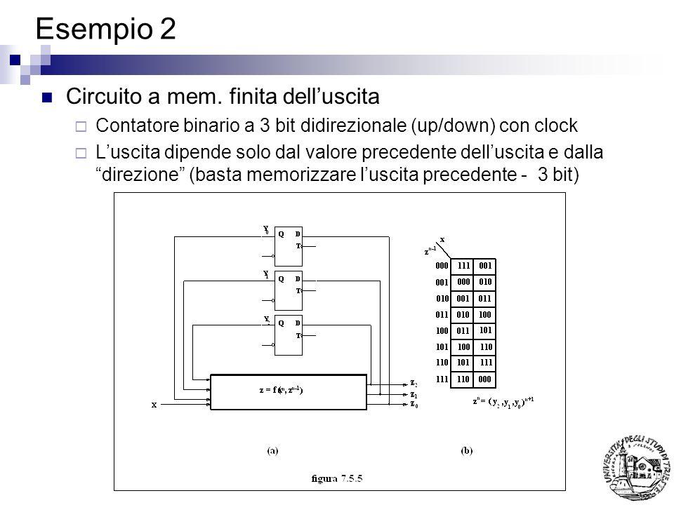 Esempio 2 Circuito a mem. finita delluscita Contatore binario a 3 bit didirezionale (up/down) con clock Luscita dipende solo dal valore precedente del