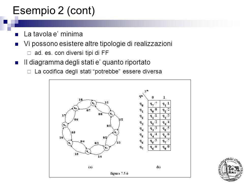 Esempio 2 (cont) La tavola e minima Vi possono esistere altre tipologie di realizzazioni ad. es. con diversi tipi di FF Il diagramma degli stati e qua