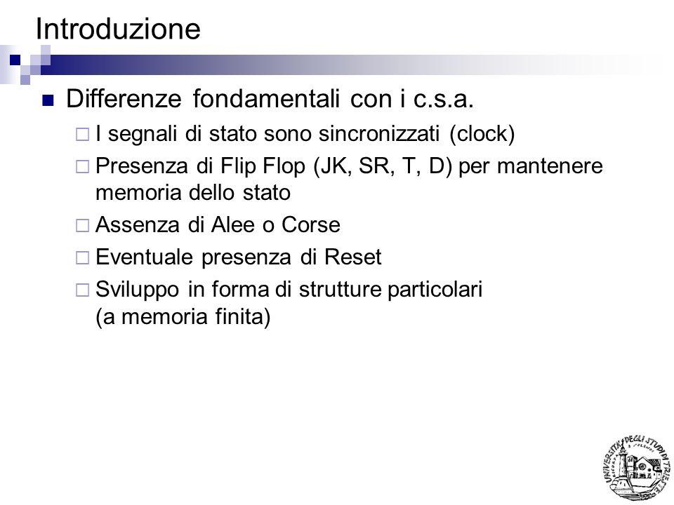 Introduzione Differenze fondamentali con i c.s.a. I segnali di stato sono sincronizzati (clock) Presenza di Flip Flop (JK, SR, T, D) per mantenere mem