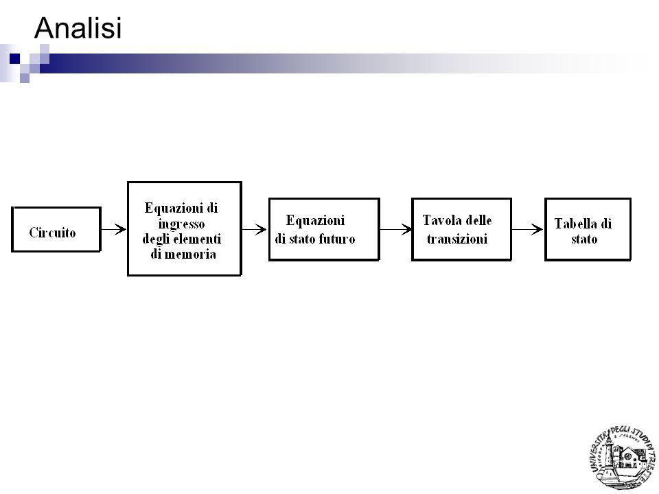 Considerazioni Regole (in ordine dimportanza) 1.Regola 1 1.