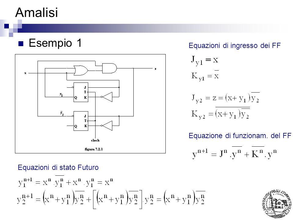 Amalisi Esempio 1 Equazioni di ingresso dei FF Equazione di funzionam. del FF Equazioni di stato Futuro