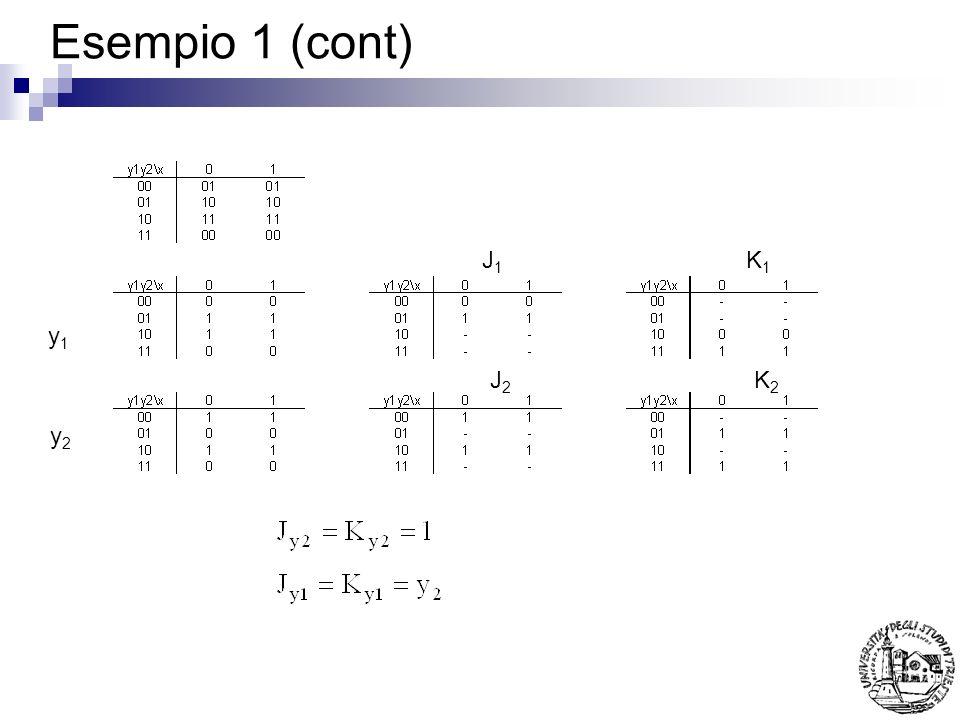 Esempio 1 (cont) y1y1 y2y2 J1J1 K1K1 J2J2 K2K2