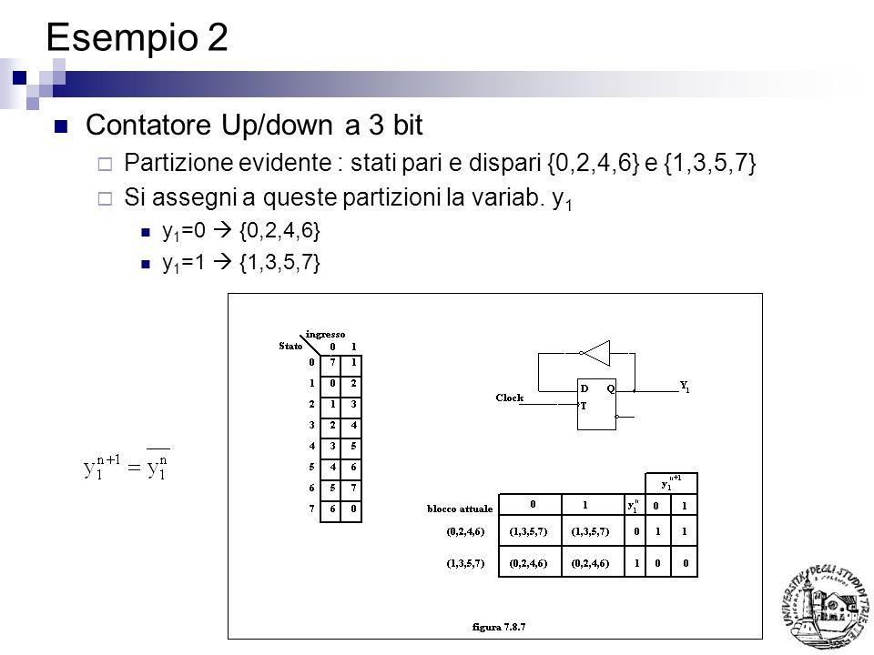 Esempio 2 Contatore Up/down a 3 bit Partizione evidente : stati pari e dispari {0,2,4,6} e {1,3,5,7} Si assegni a queste partizioni la variab.