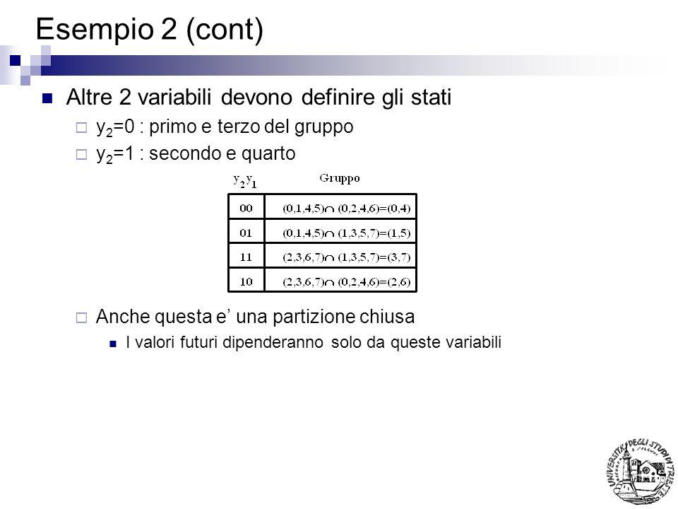 Esempio 2 (cont) Altre 2 variabili devono definire gli stati y 2 =0 : primo e terzo del gruppo y 2 =1 : secondo e quarto Anche questa e una partizione