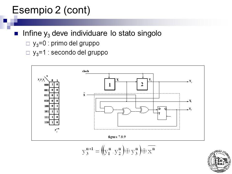 Infine y 3 deve individuare lo stato singolo y 3 =0 : primo del gruppo y 3 =1 : secondo del gruppo