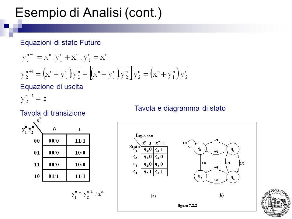 Esempio di Analisi (cont.) Equazioni di stato Futuro Equazione di uscita Tavola di transizione Tavola e diagramma di stato