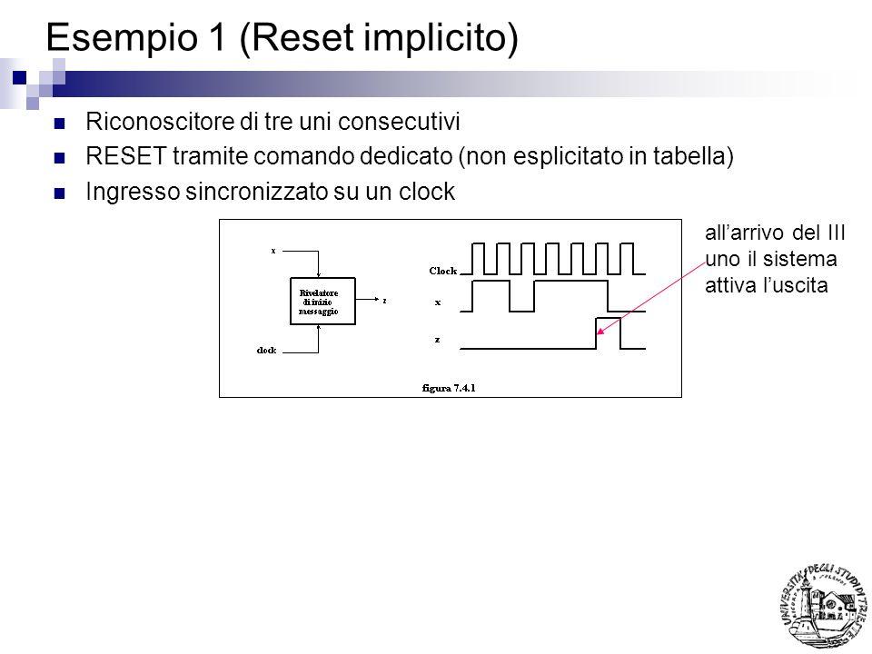 Esempio 1 (Reset implicito) Riconoscitore di tre uni consecutivi RESET tramite comando dedicato (non esplicitato in tabella) Ingresso sincronizzato su un clock allarrivo del III uno il sistema attiva luscita