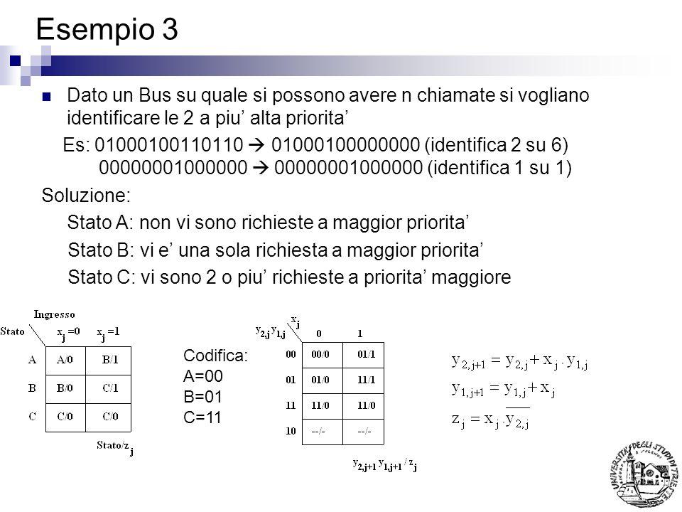 Esempio 3 Dato un Bus su quale si possono avere n chiamate si vogliano identificare le 2 a piu alta priorita Es: 01000100110110 01000100000000 (identi