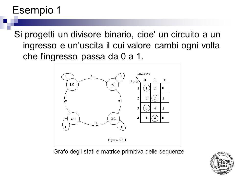 Esempio 1 Si progetti un divisore binario, cioe' un circuito a un ingresso e un'uscita il cui valore cambi ogni volta che l'ingresso passa da 0 a 1. G