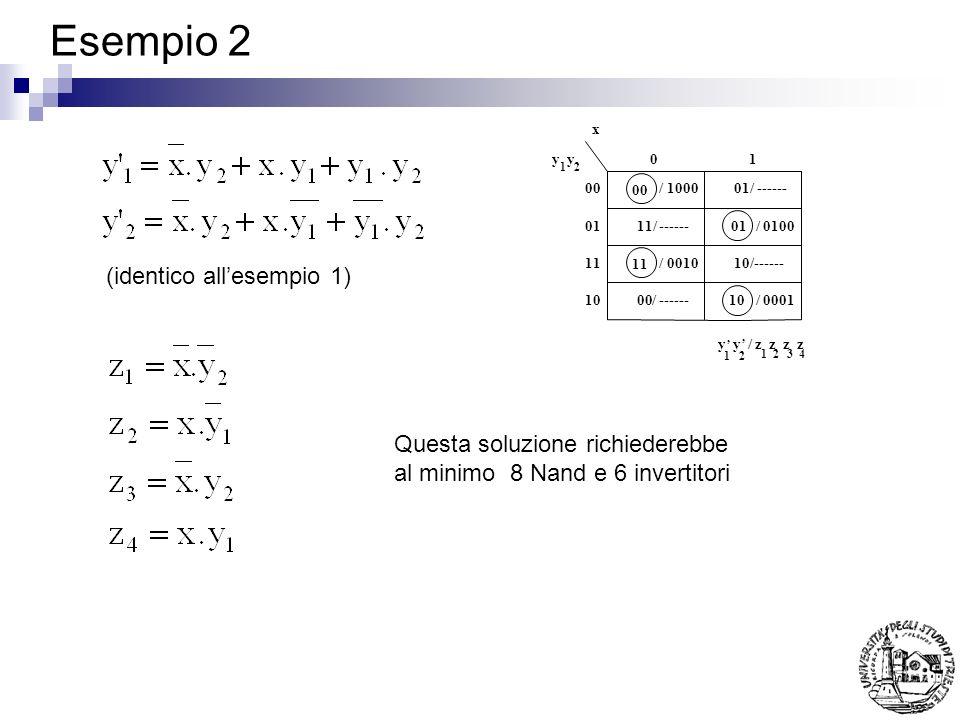 Esempio 2 1000 0100 0010 0001 x 01 00 01 11 10 00 01 11 10 / / 11/ 00 ------ / / / 01/ ------ 10/------ y 12 y y / z z z z 12 1234,, (identico allesem