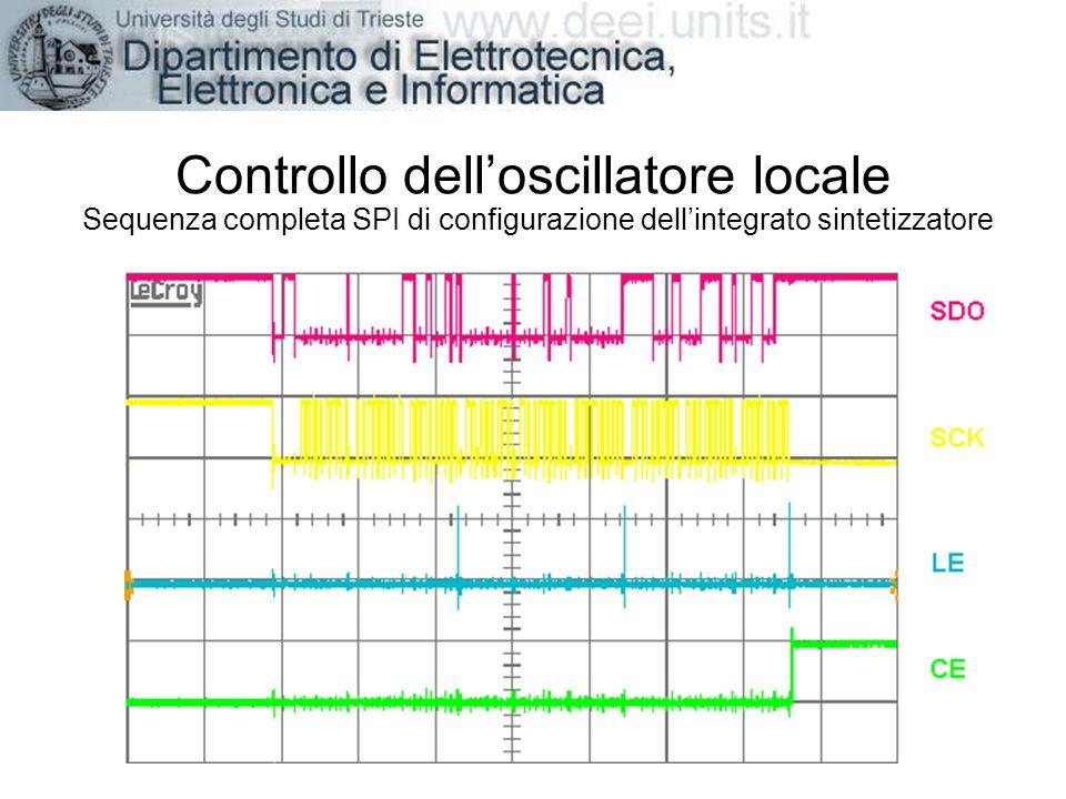 Controllo delloscillatore locale Sequenza completa SPI di configurazione dellintegrato sintetizzatore