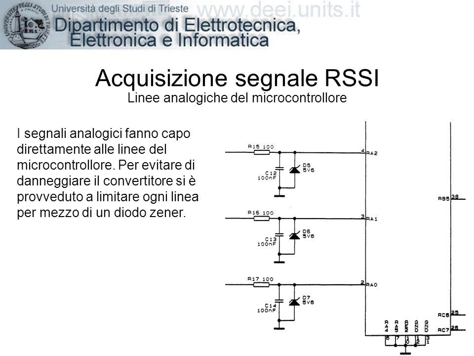 Acquisizione segnale RSSI Linee analogiche del microcontrollore I segnali analogici fanno capo direttamente alle linee del microcontrollore. Per evita