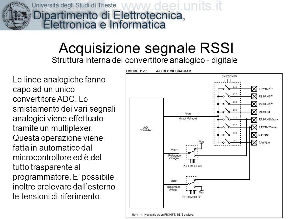 Acquisizione segnale RSSI Le linee analogiche fanno capo ad un unico convertitore ADC. Lo smistamento dei vari segnali analogici viene effettuato tram