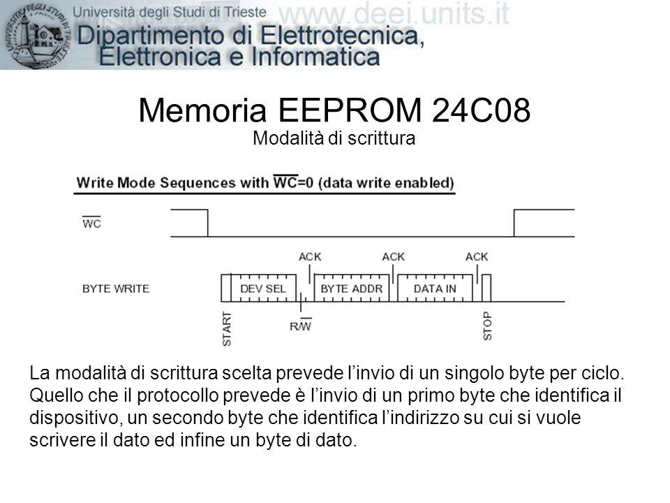Memoria EEPROM 24C08 Modalità di scrittura La modalità di scrittura scelta prevede linvio di un singolo byte per ciclo. Quello che il protocollo preve