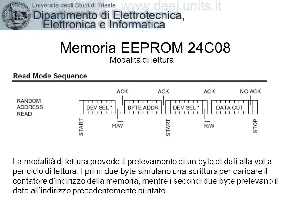Memoria EEPROM 24C08 Modalità di lettura La modalità di lettura prevede il prelevamento di un byte di dati alla volta per ciclo di lettura. I primi du