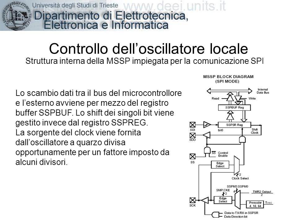 Controllo delloscillatore locale Struttura interna della MSSP impiegata per la comunicazione SPI Lo scambio dati tra il bus del microcontrollore e les