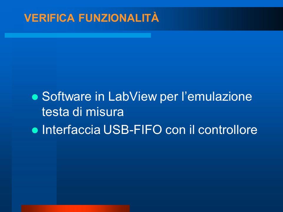 VERIFICA FUNZIONALITÀ Software in LabView per lemulazione testa di misura Interfaccia USB-FIFO con il controllore