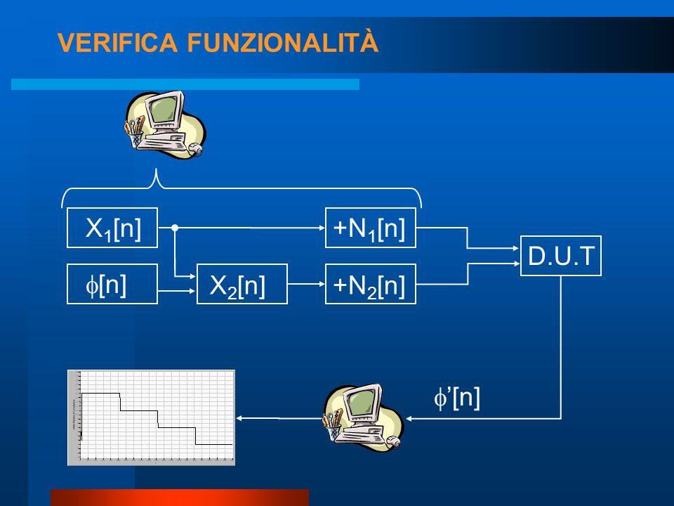VERIFICA FUNZIONALITÀ X 1 [n] D.U.T [n] +N 1 [n] +N 2 [n] [n] X 2 [n]