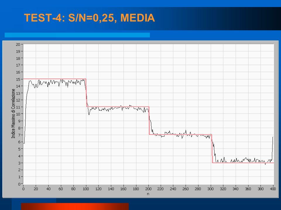 TEST-4: S/N=0,25, MEDIA