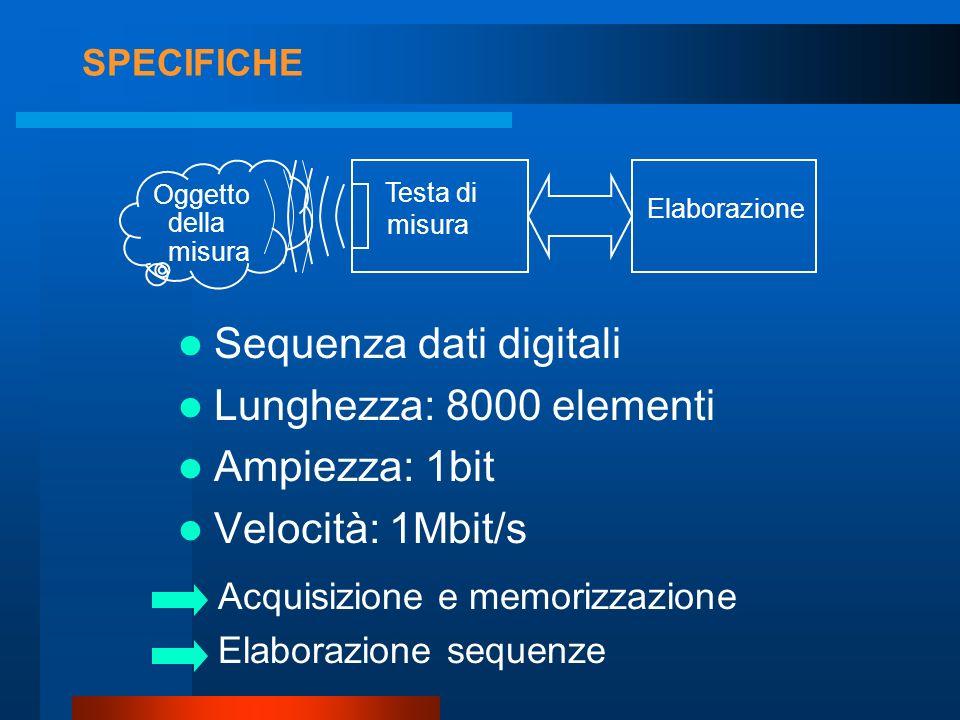 SPECIFICHE Sequenza dati digitali Lunghezza: 8000 elementi Ampiezza: 1bit Velocità: 1Mbit/s Acquisizione e memorizzazione Elaborazione sequenze Oggetto della misura Testa di misura Elaborazione