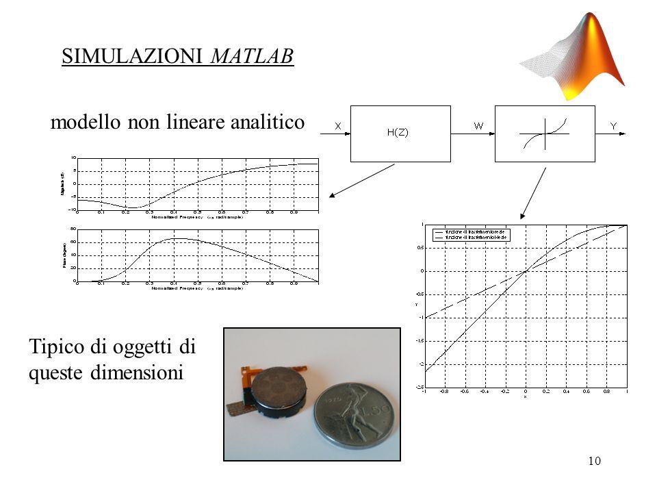 10 SIMULAZIONI MATLAB modello non lineare analitico Tipico di oggetti di queste dimensioni
