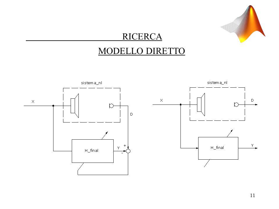 11 MODELLO DIRETTO RICERCA