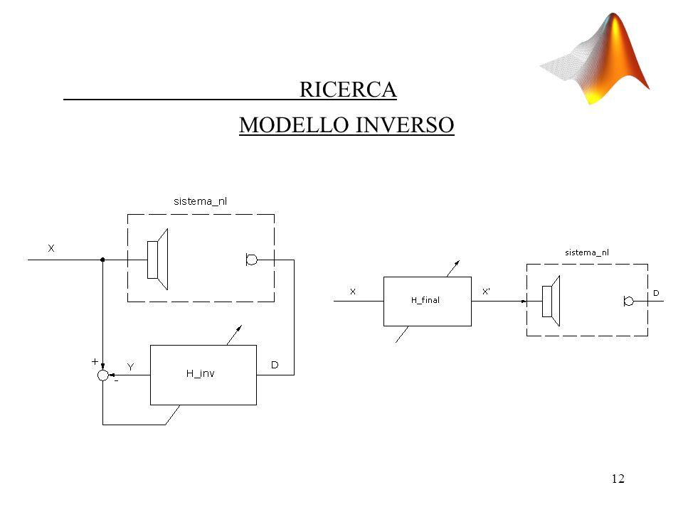 12 MODELLO INVERSO RICERCA