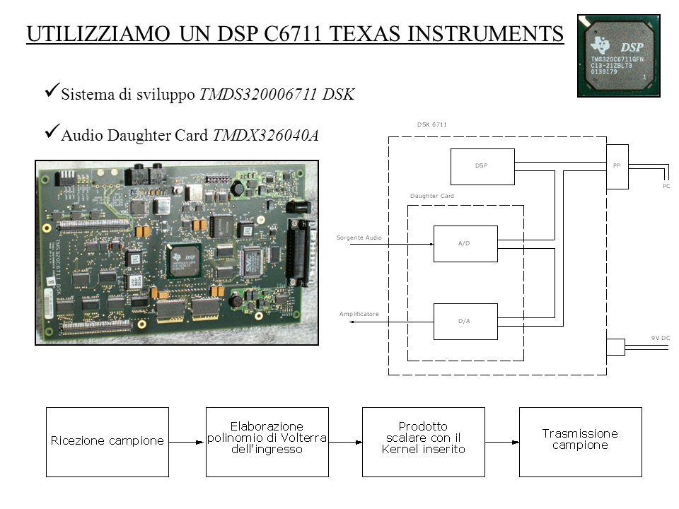 18 UTILIZZIAMO UN DSP C6711 TEXAS INSTRUMENTS Sistema di sviluppo TMDS320006711 DSK Audio Daughter Card TMDX326040A