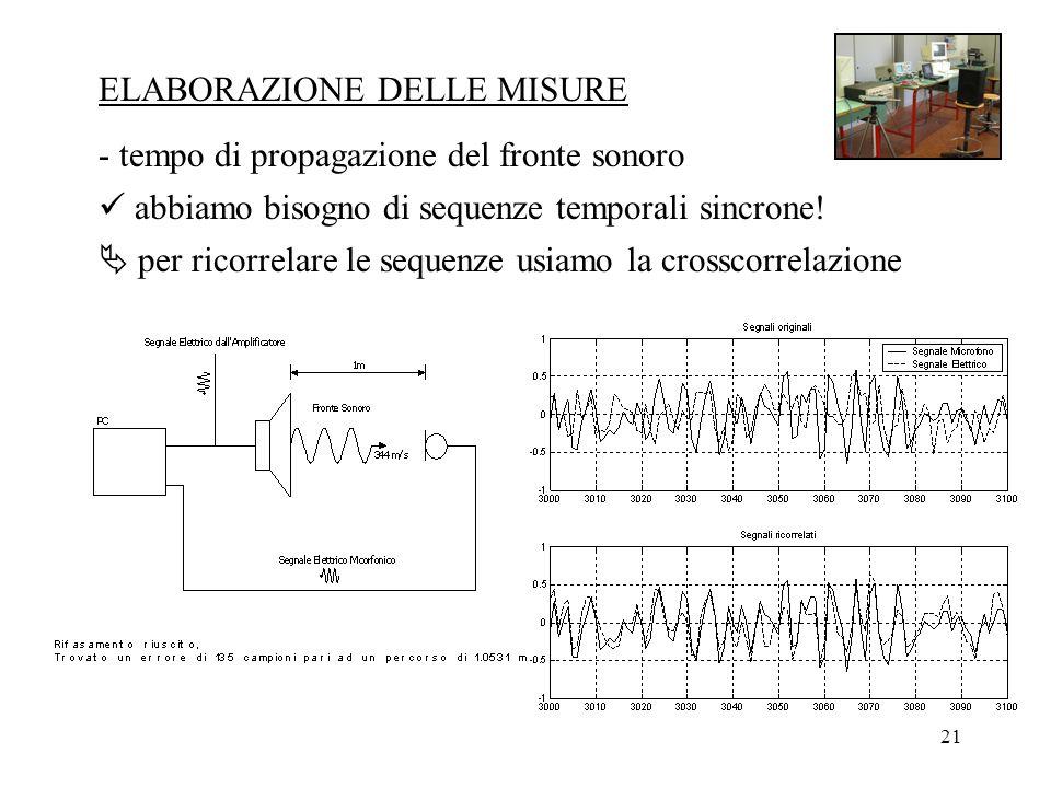 21 ELABORAZIONE DELLE MISURE - tempo di propagazione del fronte sonoro abbiamo bisogno di sequenze temporali sincrone.