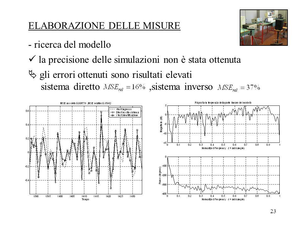 23 ELABORAZIONE DELLE MISURE - ricerca del modello la precisione delle simulazioni non è stata ottenuta gli errori ottenuti sono risultati elevati sistema diretto,sistema inverso