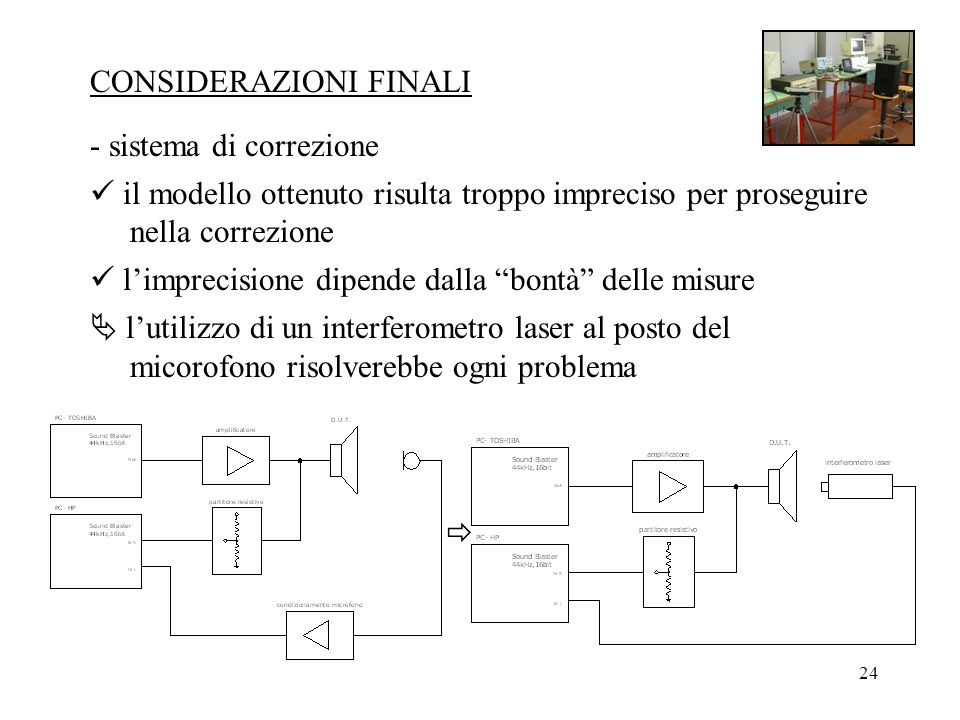24 CONSIDERAZIONI FINALI - sistema di correzione il modello ottenuto risulta troppo impreciso per proseguire nella correzione limprecisione dipende da