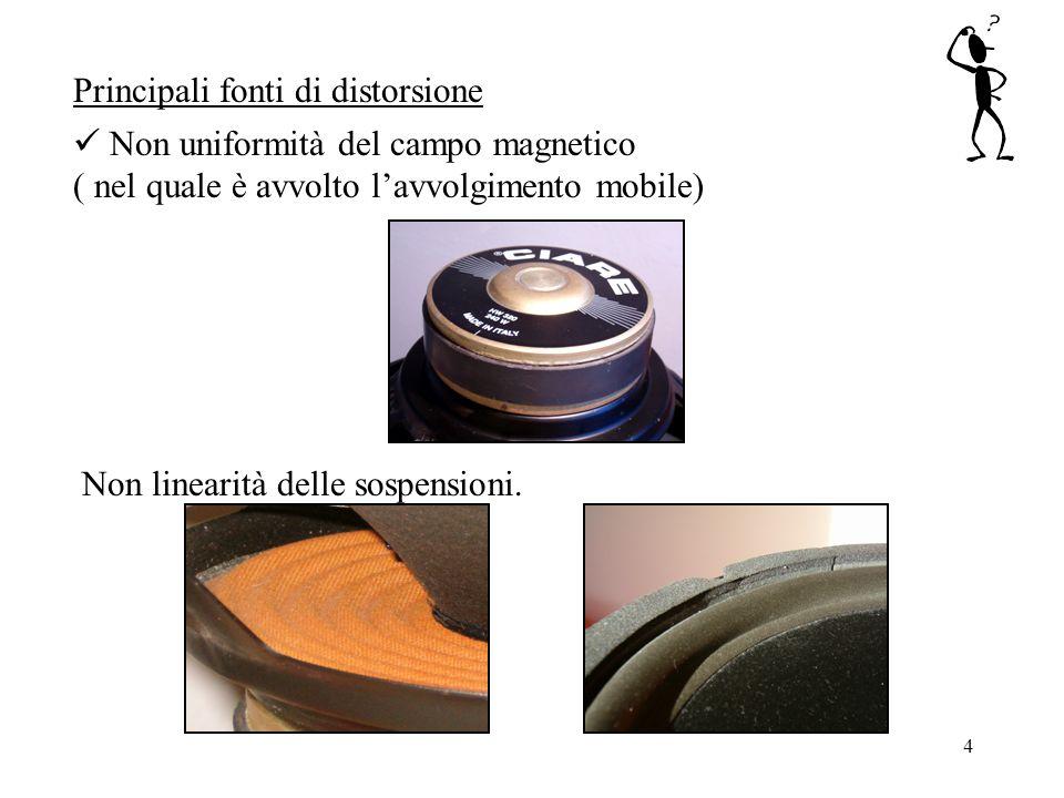 4 Principali fonti di distorsione Non uniformità del campo magnetico ( nel quale è avvolto lavvolgimento mobile) Non linearità delle sospensioni.