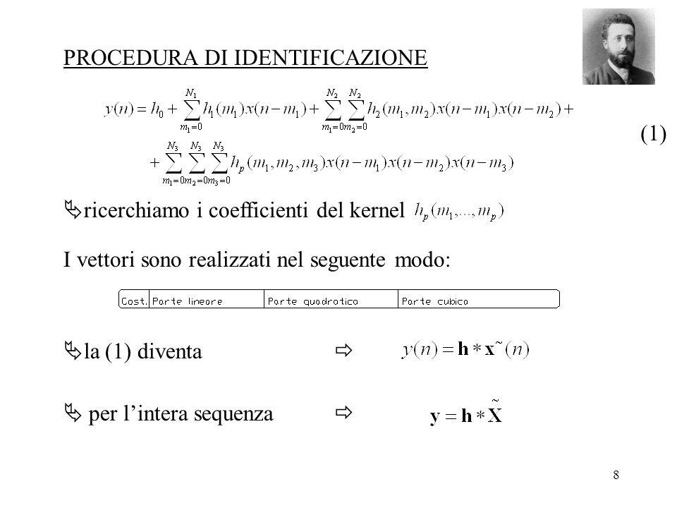 8 PROCEDURA DI IDENTIFICAZIONE ricerchiamo i coefficienti del kernel I vettori sono realizzati nel seguente modo: la (1) diventa per lintera sequenza