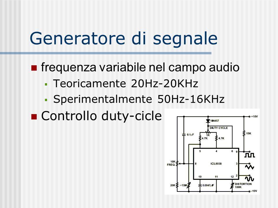 Generatore di segnale frequenza variabile nel campo audio Teoricamente 20Hz-20KHz Sperimentalmente 50Hz-16KHz Controllo duty-cicle