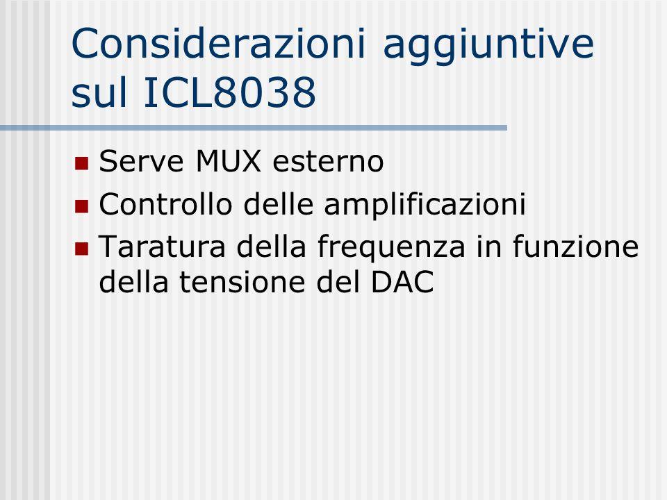 Considerazioni aggiuntive sul ICL8038 Serve MUX esterno Controllo delle amplificazioni Taratura della frequenza in funzione della tensione del DAC