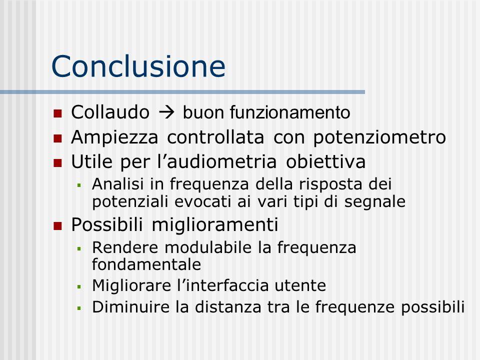 Conclusione Collaudo buon funzionamento Ampiezza controllata con potenziometro Utile per laudiometria obiettiva Analisi in frequenza della risposta de