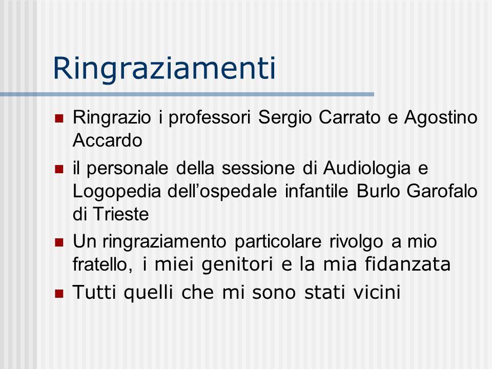 Ringraziamenti Ringrazio i professori Sergio Carrato e Agostino Accardo il personale della sessione di Audiologia e Logopedia dellospedale infantile B