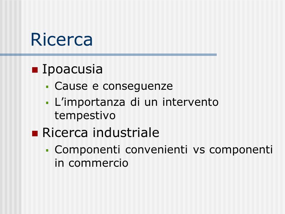 Ricerca Ipoacusia Cause e conseguenze Limportanza di un intervento tempestivo Ricerca industriale Componenti convenienti vs componenti in commercio