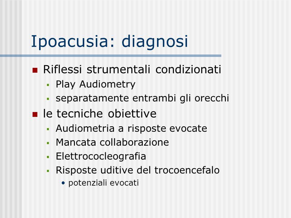 Ipoacusia: diagnosi Riflessi strumentali condizionati Play Audiometry separatamente entrambi gli orecchi le tecniche obiettive Audiometria a risposte