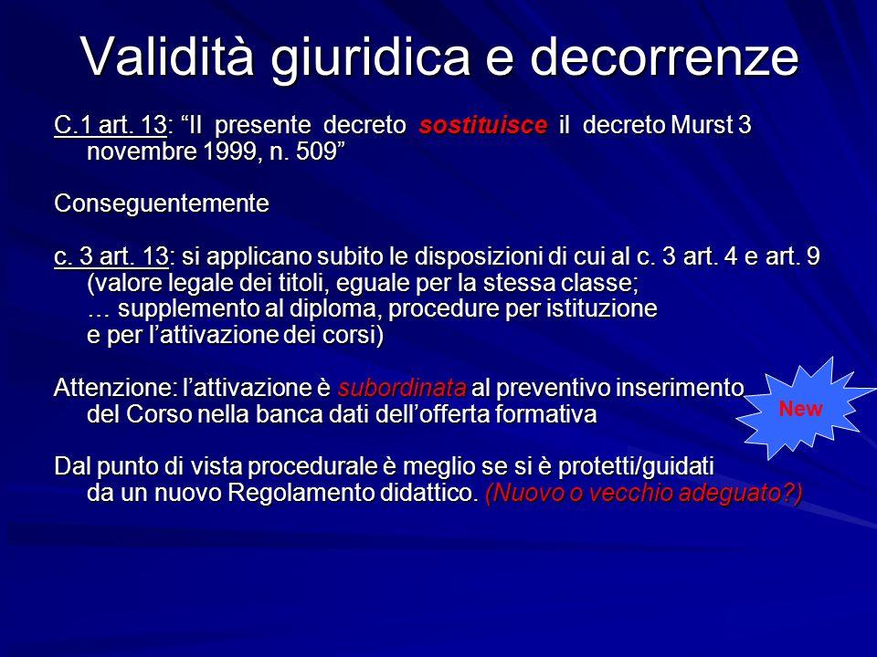Validità giuridica e decorrenze C.1 art. 13: Il presente decreto sostituisce il decreto Murst 3 novembre 1999, n. 509 Conseguentemente c. 3 art. 13: s