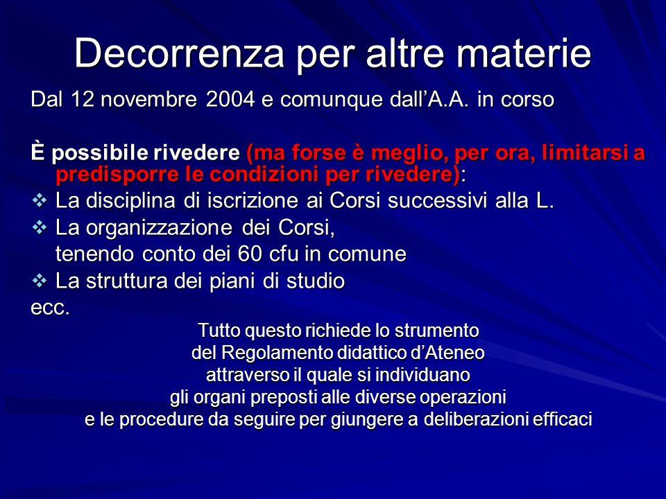 Decorrenza per altre materie Dal 12 novembre 2004 e comunque dallA.A. in corso È possibile rivedere (ma forse è meglio, per ora, limitarsi a predispor