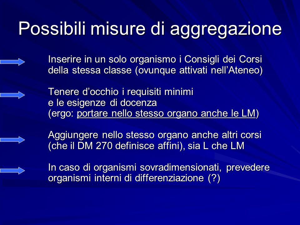 Possibili misure di aggregazione Inserire in un solo organismo i Consigli dei Corsi della stessa classe (ovunque attivati nellAteneo) Tenere docchio i