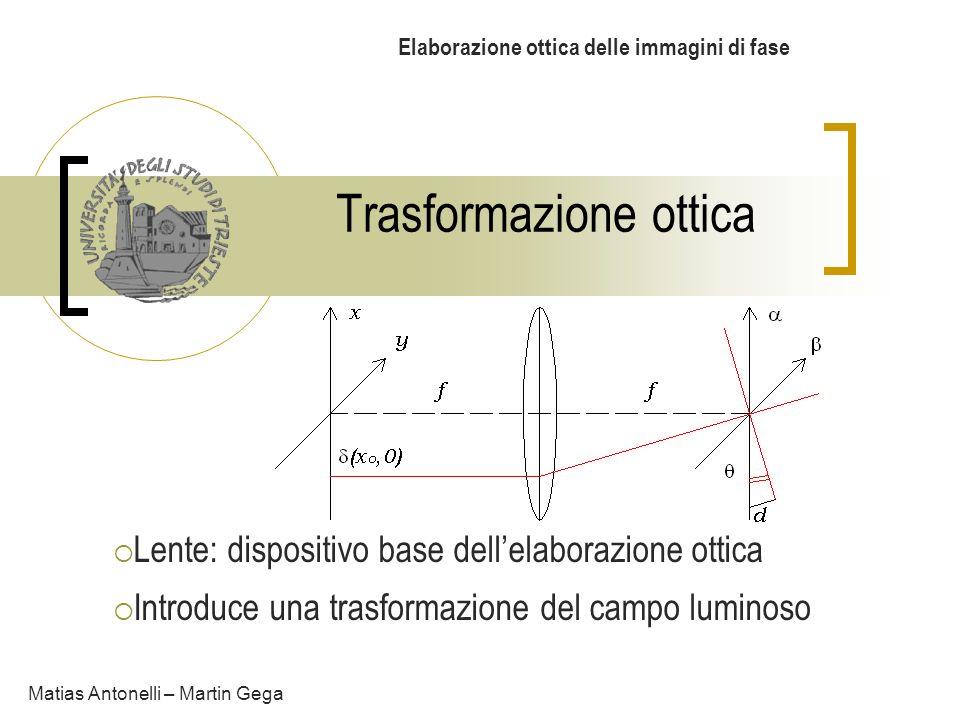 Trasformazione ottica Elaborazione ottica delle immagini di fase Lente: dispositivo base dellelaborazione ottica Introduce una trasformazione del camp