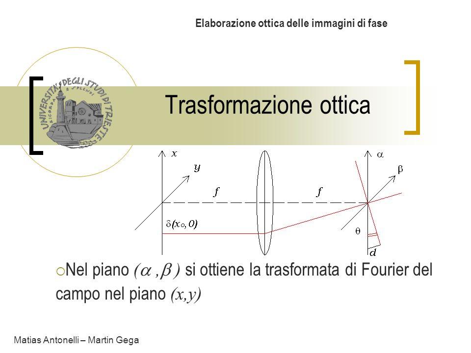 Trasformazione ottica Elaborazione ottica delle immagini di fase Nel piano (, ) si ottiene la trasformata di Fourier del campo nel piano (x,y) Matias