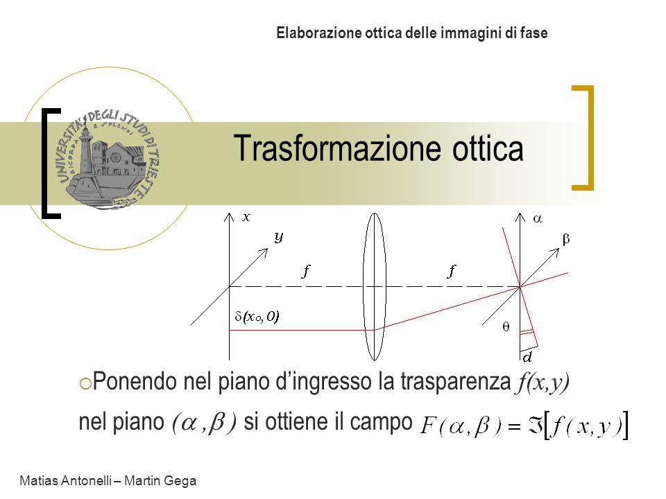 Trasformazione ottica Elaborazione ottica delle immagini di fase Ponendo nel piano dingresso la trasparenza f(x,y) nel piano (, ) si ottiene il campo