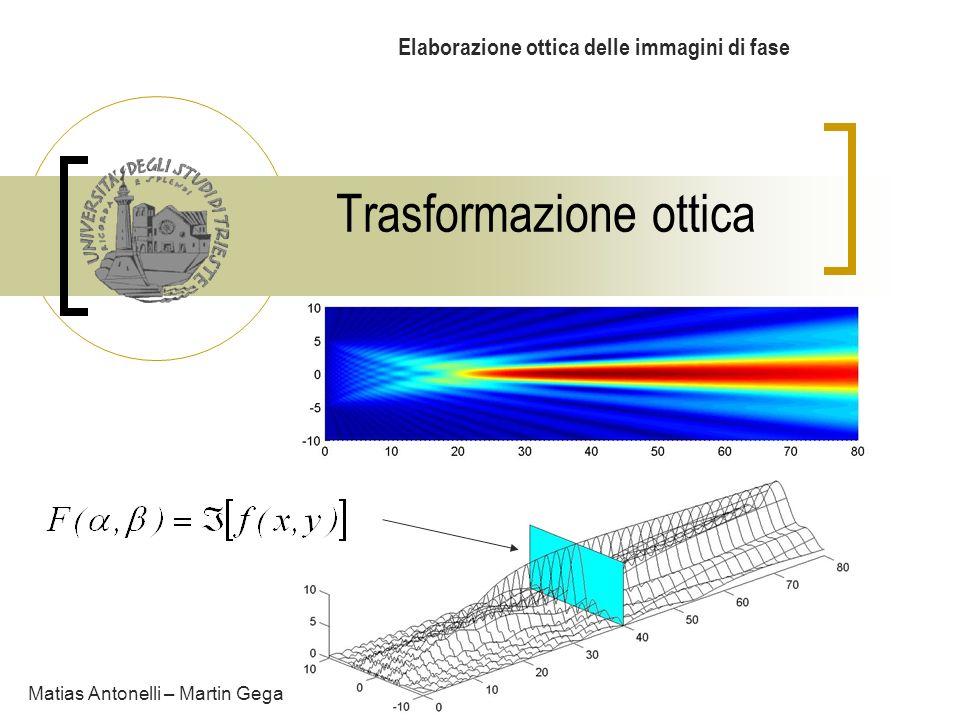Trasformazione ottica Elaborazione ottica delle immagini di fase Matias Antonelli – Martin Gega