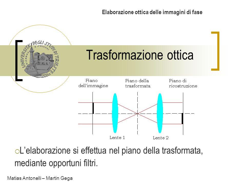 Trasformazione ottica Elaborazione ottica delle immagini di fase Lelaborazione si effettua nel piano della trasformata, mediante opportuni filtri. Mat