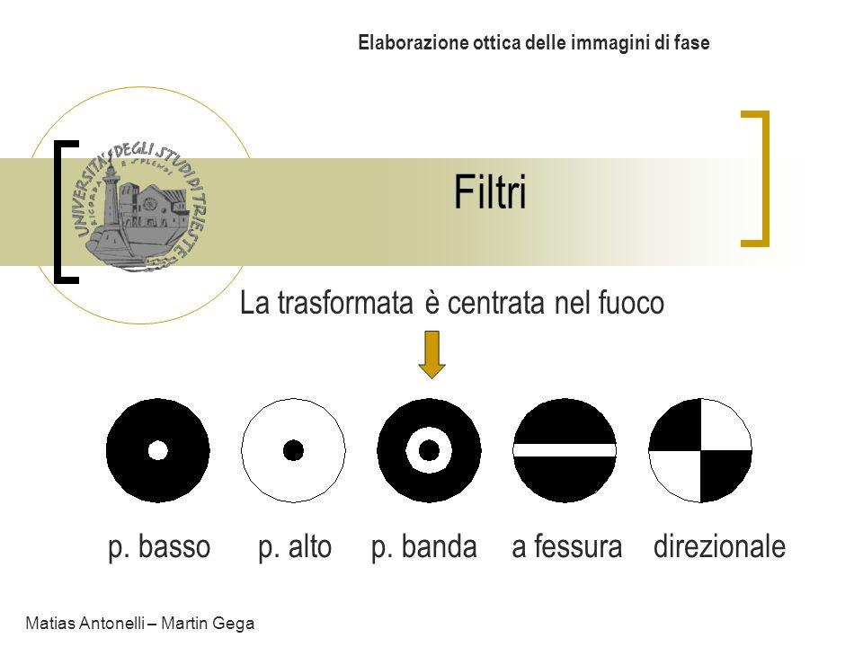 Filtri Elaborazione ottica delle immagini di fase La trasformata è centrata nel fuoco Matias Antonelli – Martin Gega p. bassop. altop. bandaa fessurad